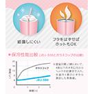 サーモス 保冷ストローカップ 300ml(JDJ-300)商品仕様
