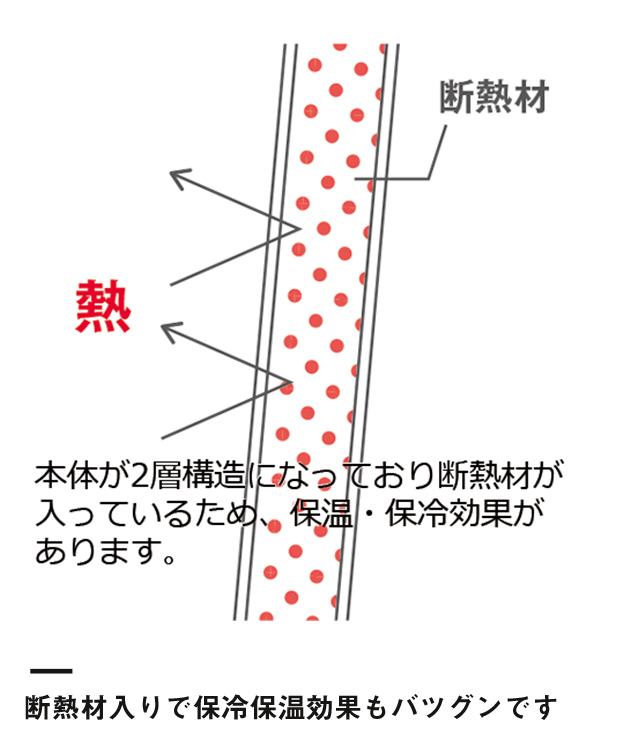 スライドオープンサーモタンブラー(TS-1320)断熱材入りで保冷保温効果もバツグンです