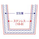 ダイヤフェイスステンレスタンブラー(TS-1422)構造